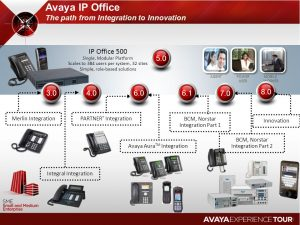 Avaya+IP+Office+The+path+from+Integration+to+Innovation
