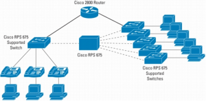 Cisco-ip-phone-systems