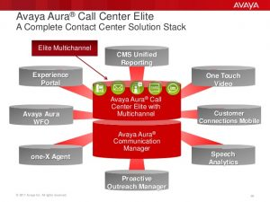 avaya-aura-contact-center-elite