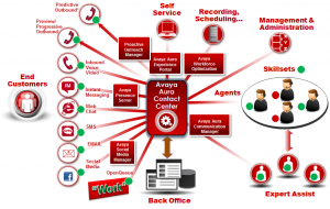 avaya_aura_contact_center