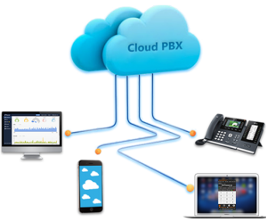 CISCO-CLOUD-PBX