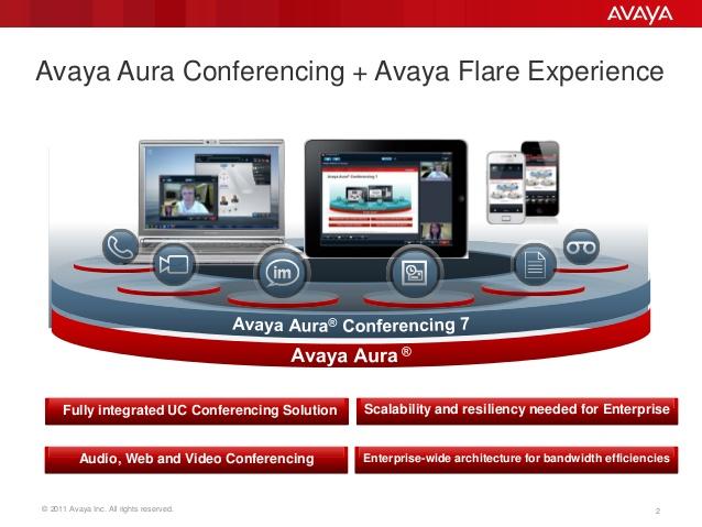 avaya-aura-conferencing-dubai – PBX SYSTEM INSTALLATION