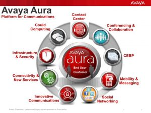 avaya-aura-platform-installation